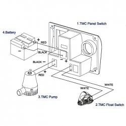 Панель управления помпой с поплавковым выключателем 12В